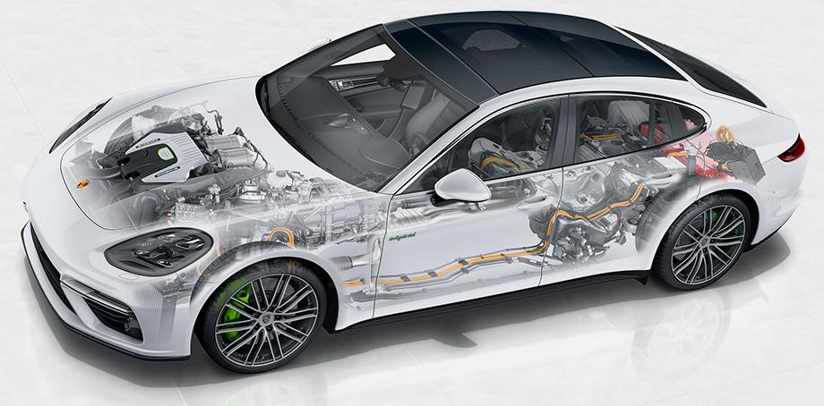 Porsche Panamera техника