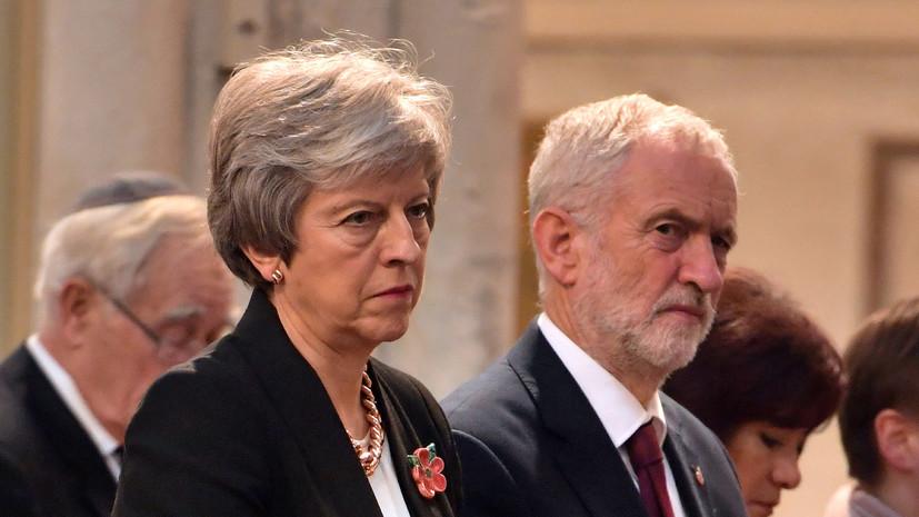 Сроки Brexit