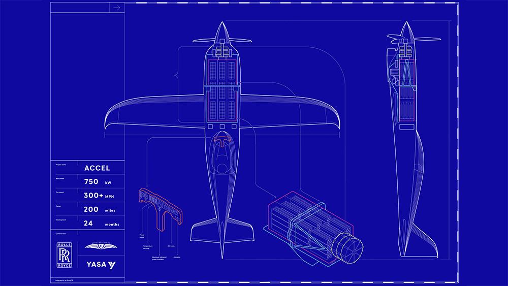 схема самолёта