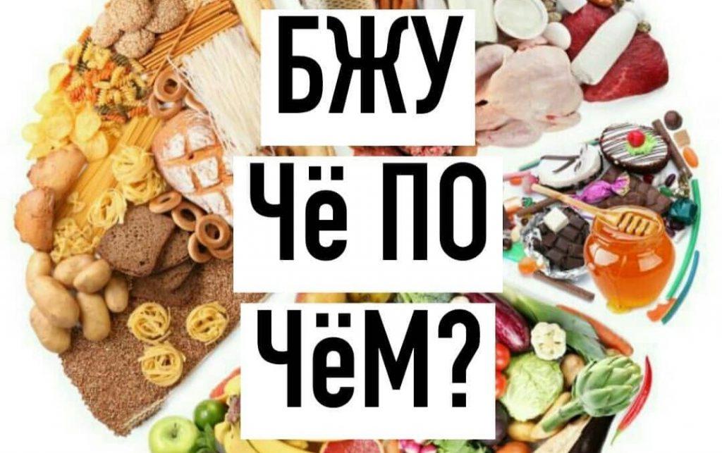 о еде - баланс
