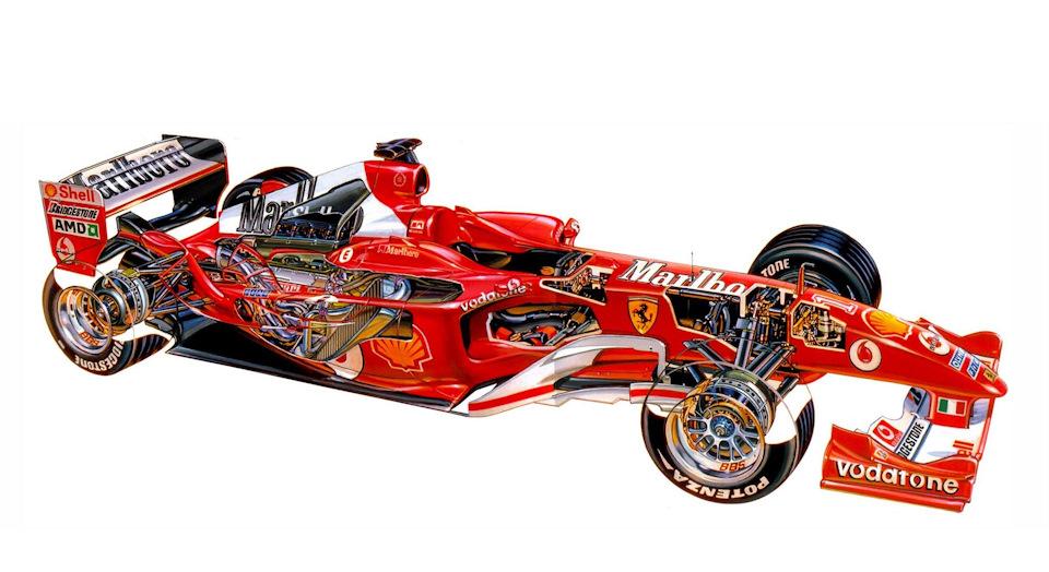 Ferrari F2004 схема
