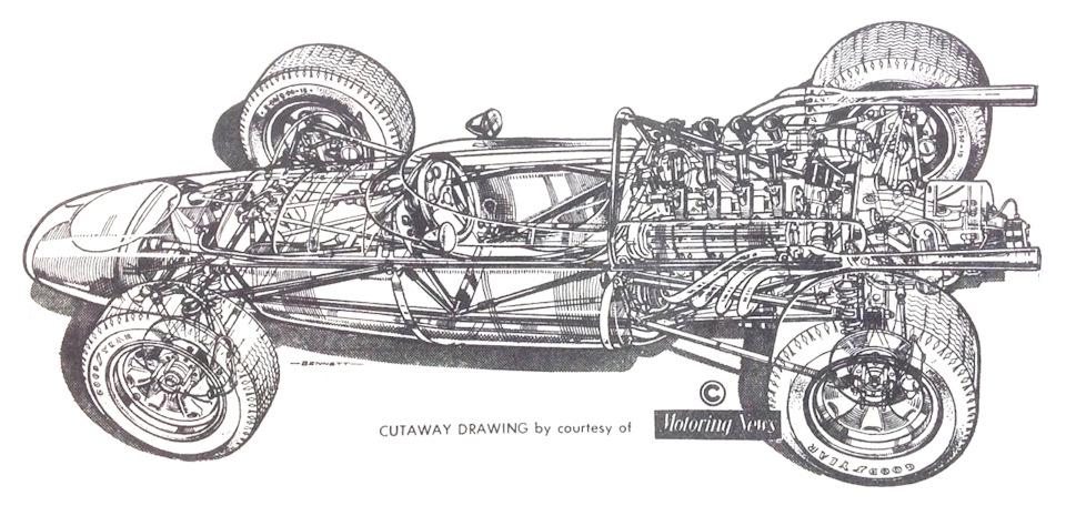 Brabham BT19 Repco.