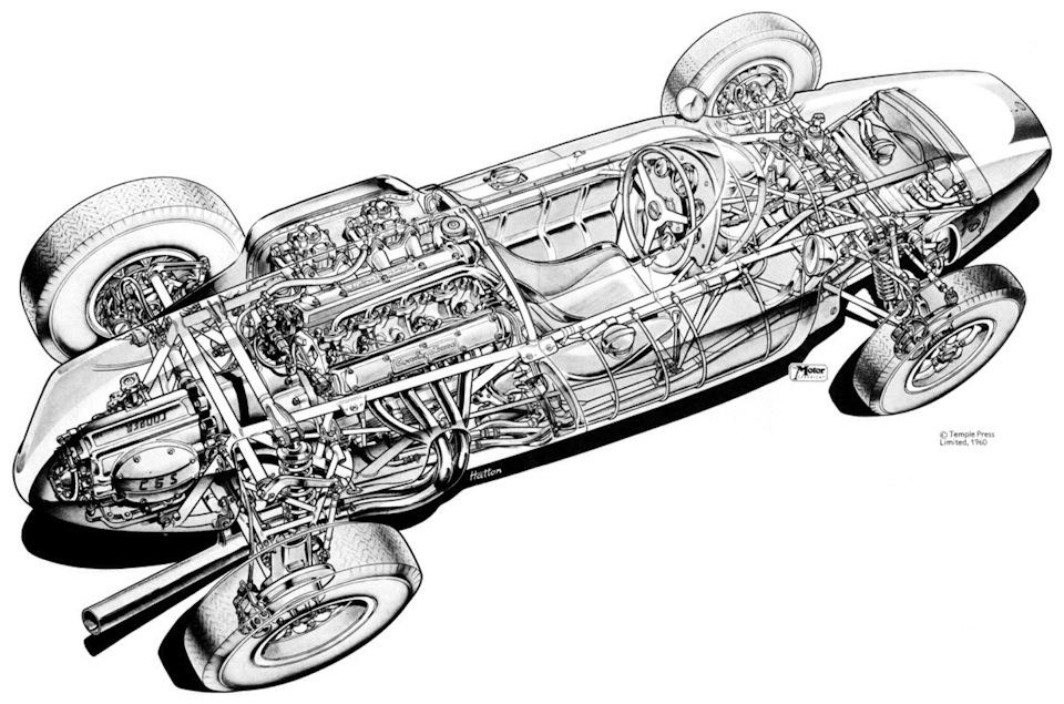 Cooper T53 Climax.