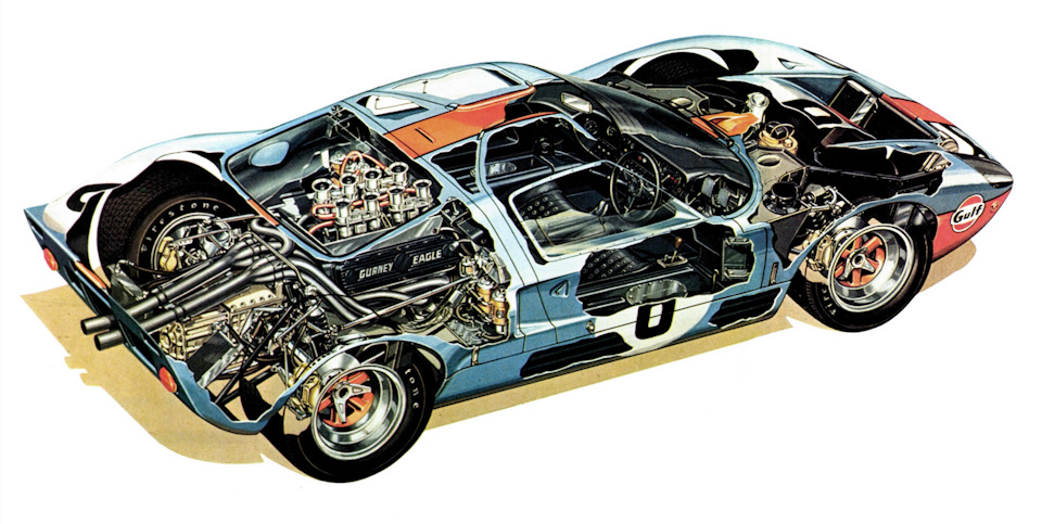 Ford GT40 '68.