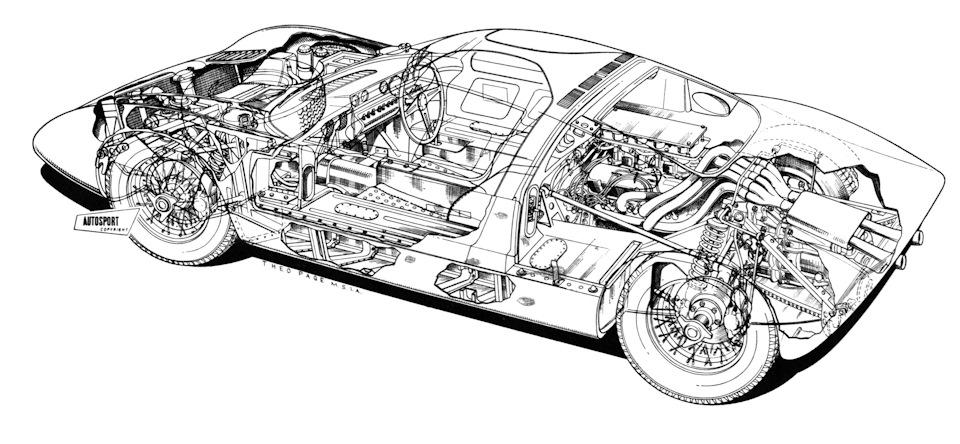 Ford GT40 обзор