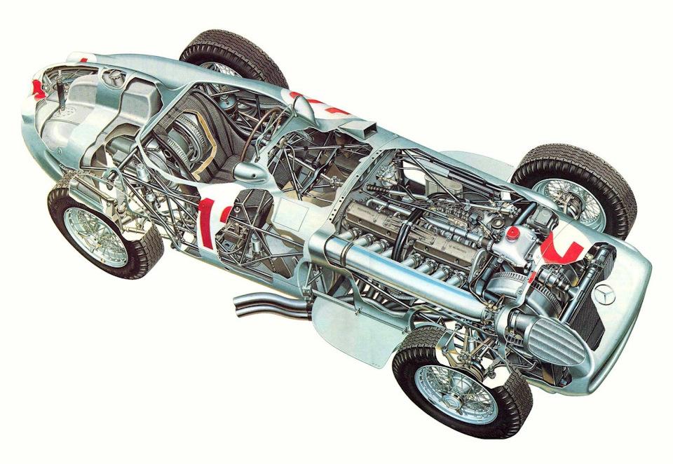 Mercedes-Benz W196.