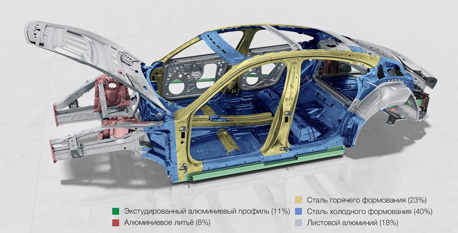 Porsche Taycan кузов