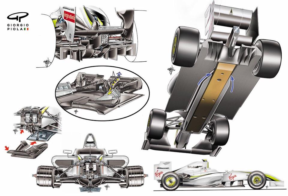 Технические особенности Brawn BGP 001 Mercedes