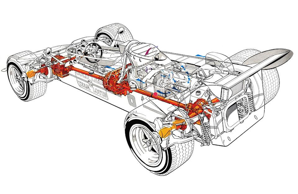 Lotus 56B Pratt & Whitney.