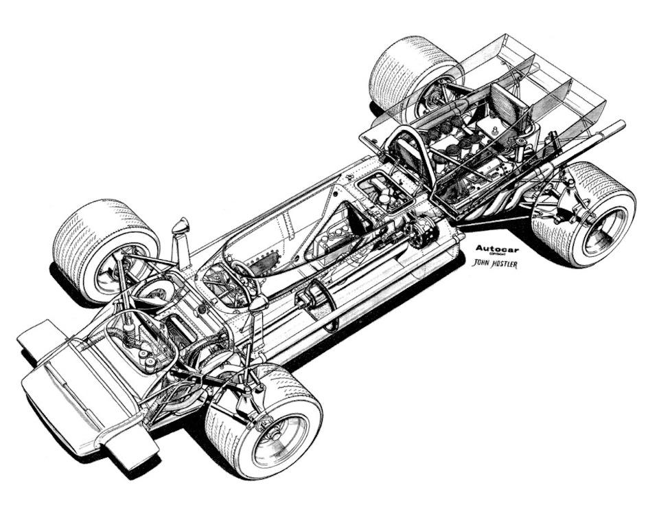 McLaren M9A Ford.
