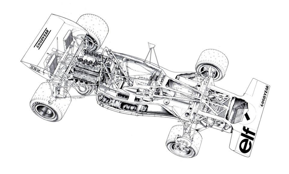 Tyrrell 003 Ford – модернизированный вариант 001-го.