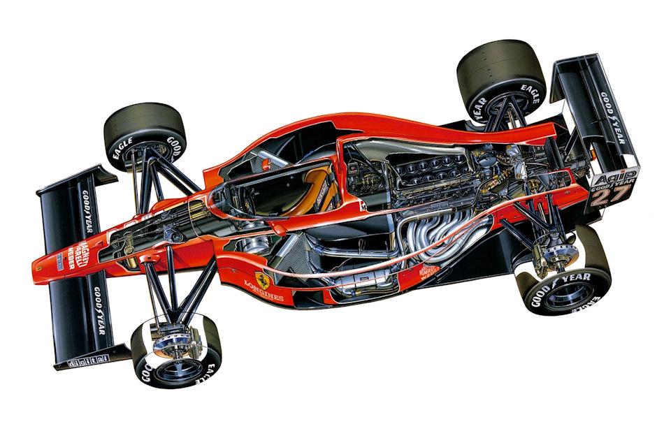 Ferrari 640 (F1-89)