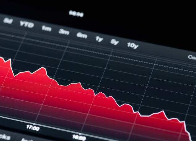 падение рынка акций
