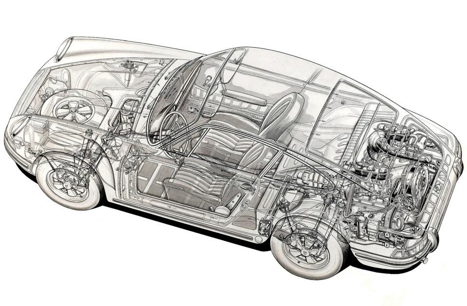 схема Porsche 911 S