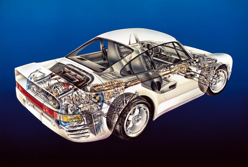 Porsche 959 схема