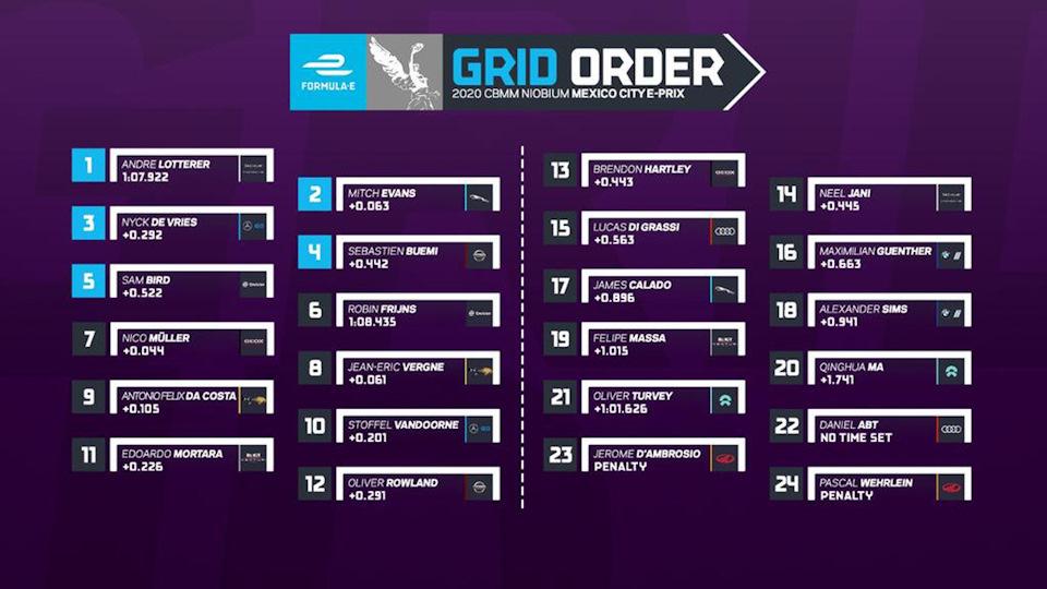 таблица E-Prix Мехико
