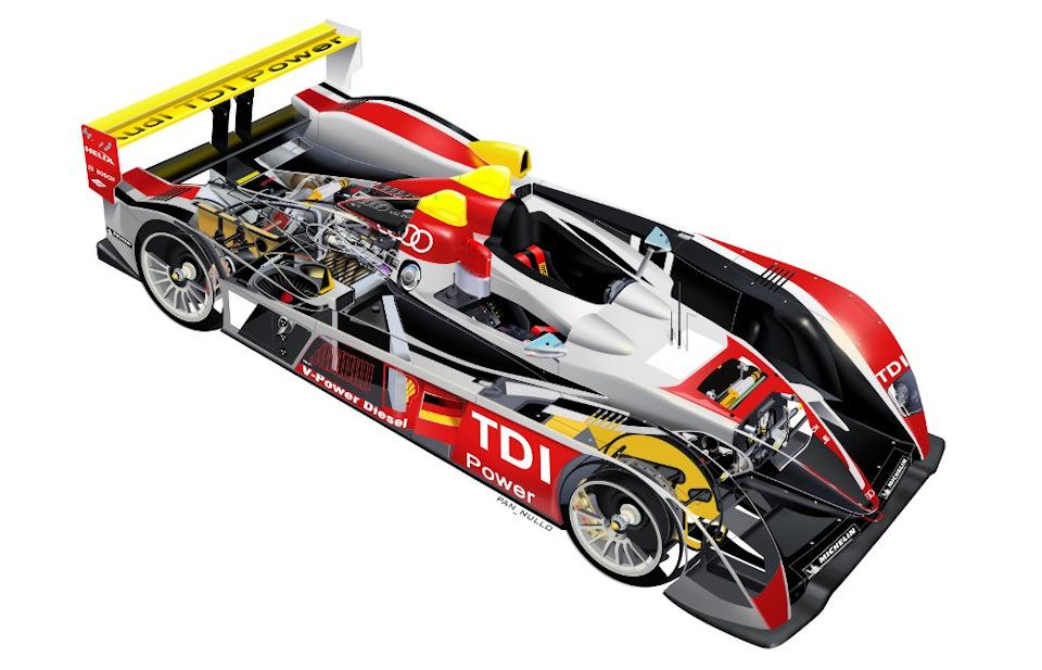 техника Audi R10 TDI