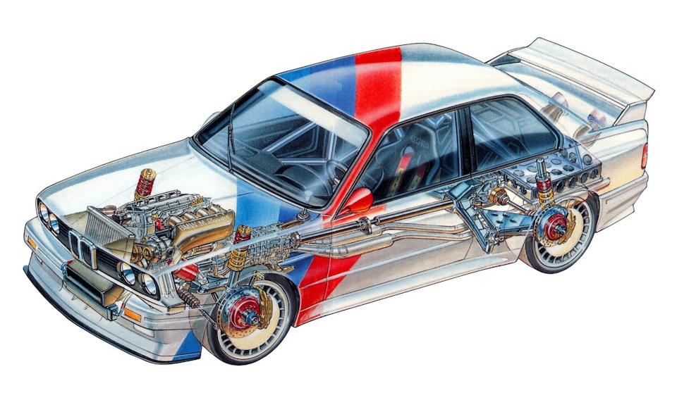 BMW M3 схема