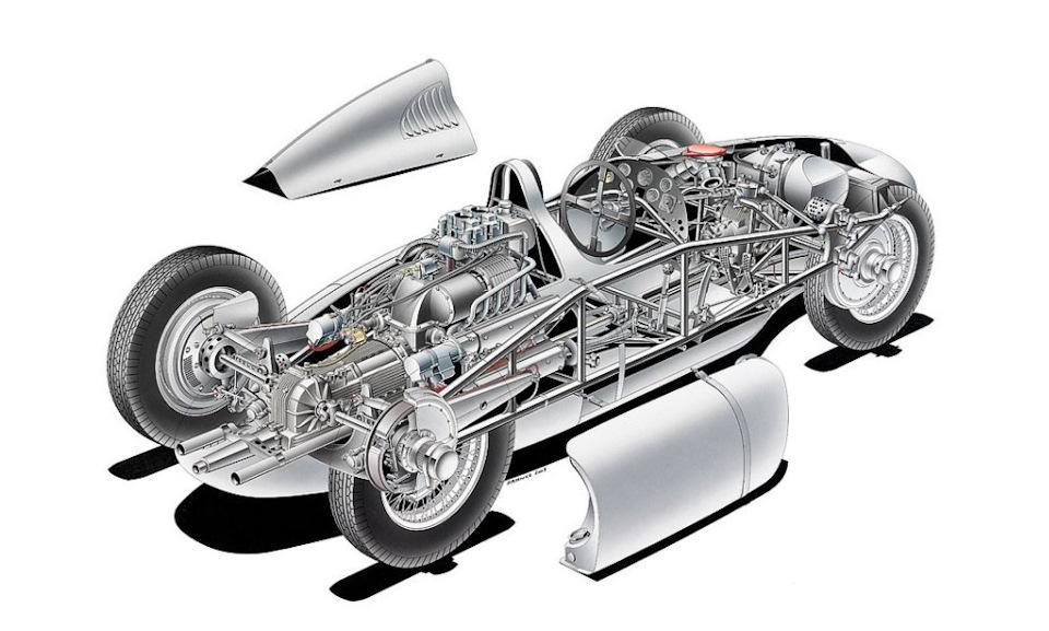 Cisitalia-Porsche Type 360