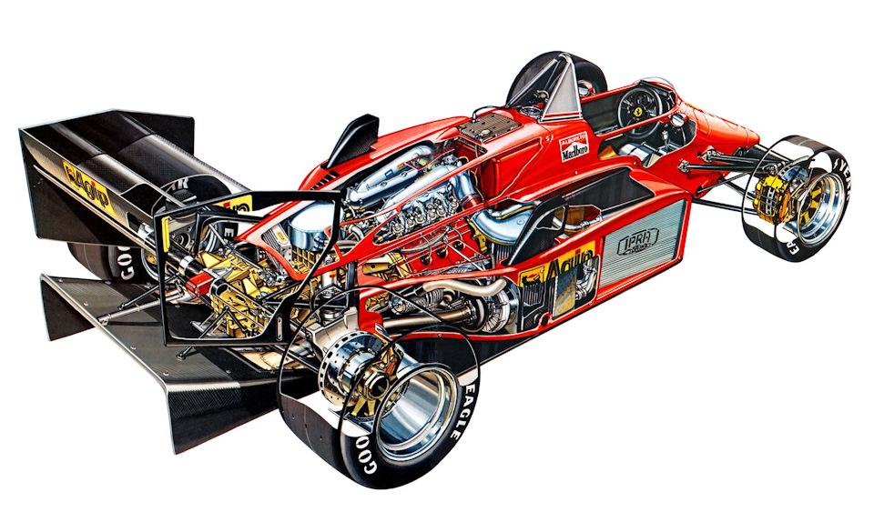 техника Ferrari 156/85