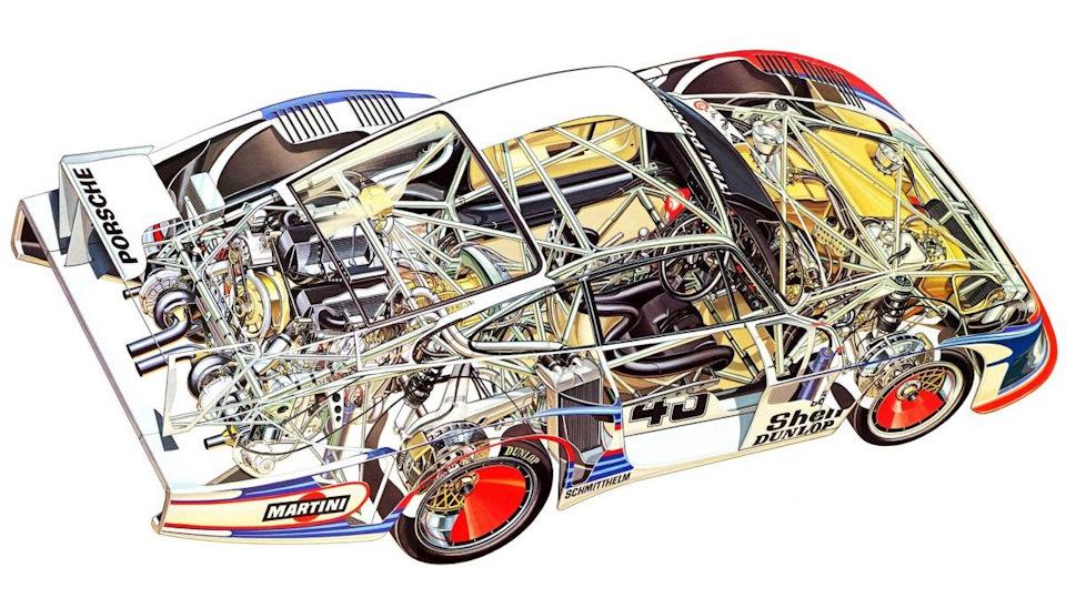 Porsche 935/78 'Moby Dick' схема