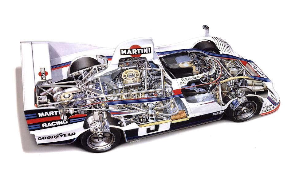 Porsche 936 схема