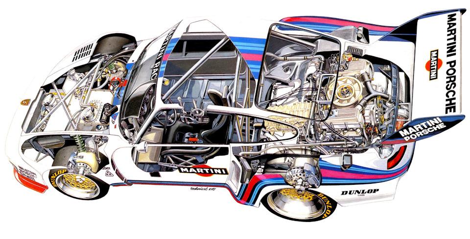 Porsche 935/76 схема