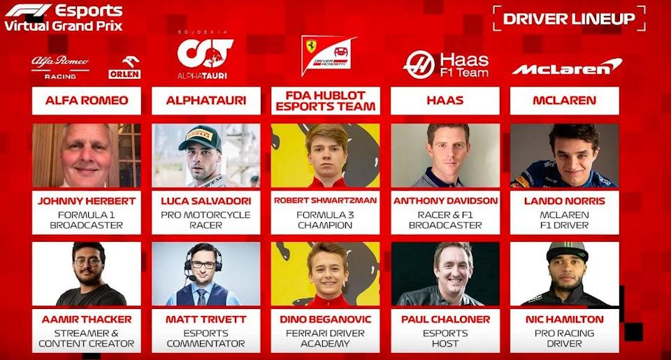 пилоты F1 Esports Series