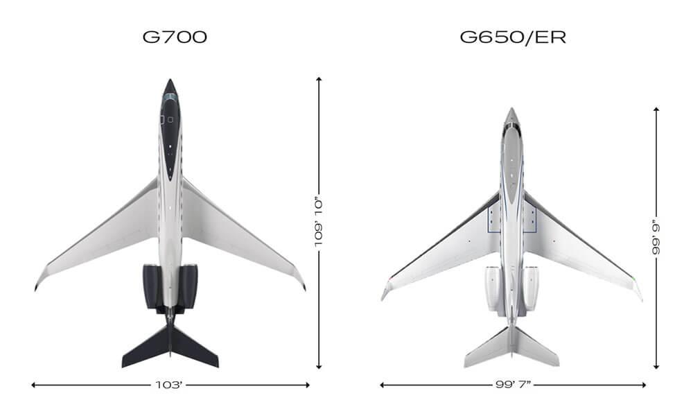 Gulfstream G700 сравнение