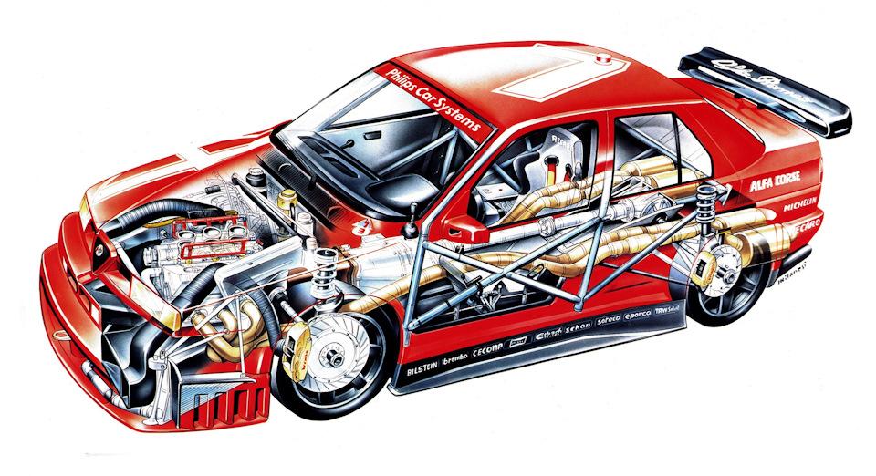 схема Alfa Romeo 155 V6 Ti DTM 1993 года