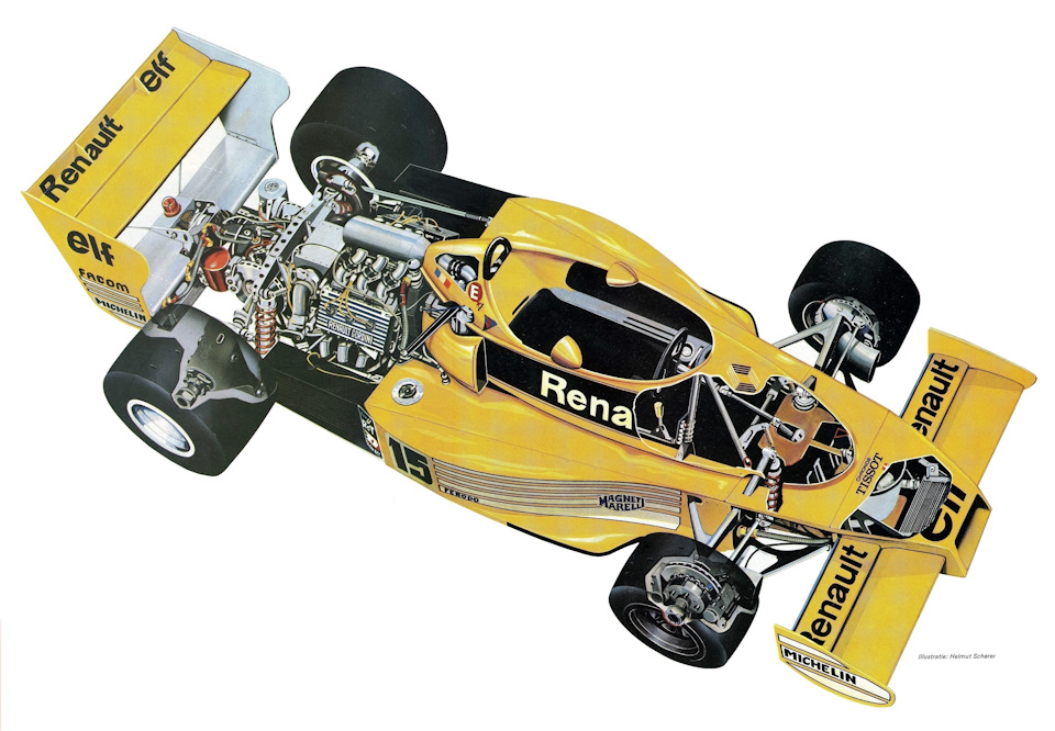 схема Renault RS01