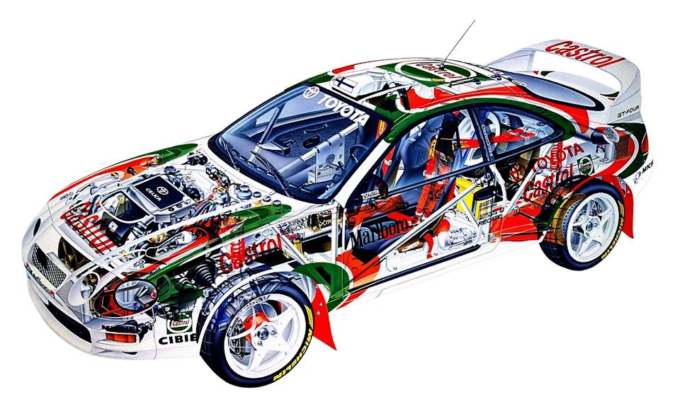 Toyota Celica GT-Four ST205 схема