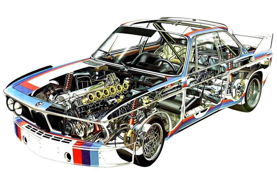 схема BMW 3.0 CSL