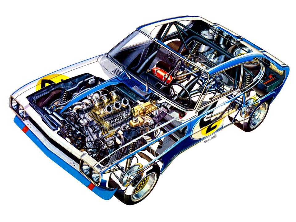 схема Ford Capri RS2600