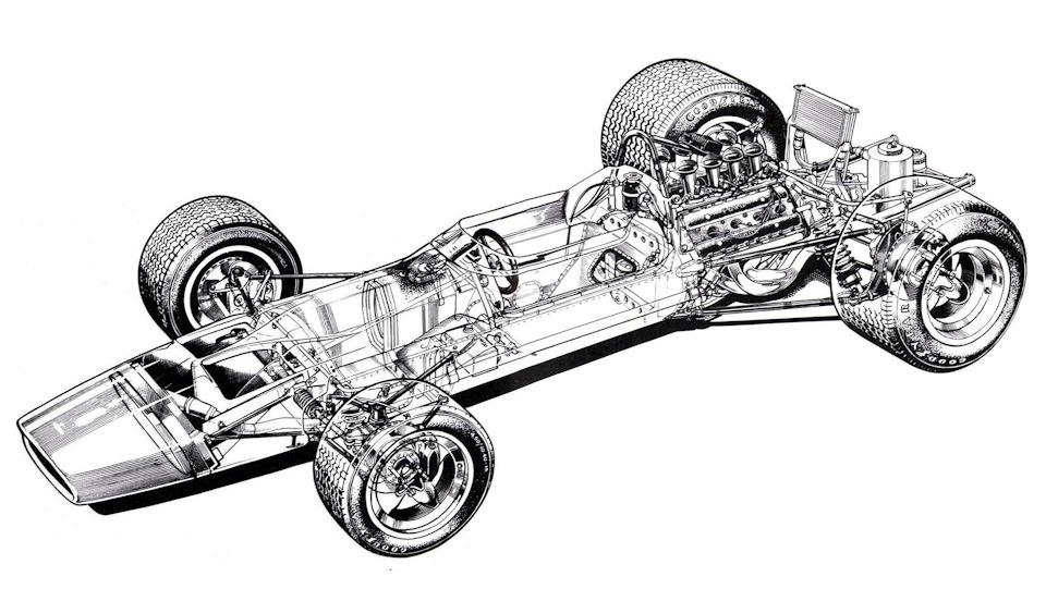 McLaren M7A Ford схема