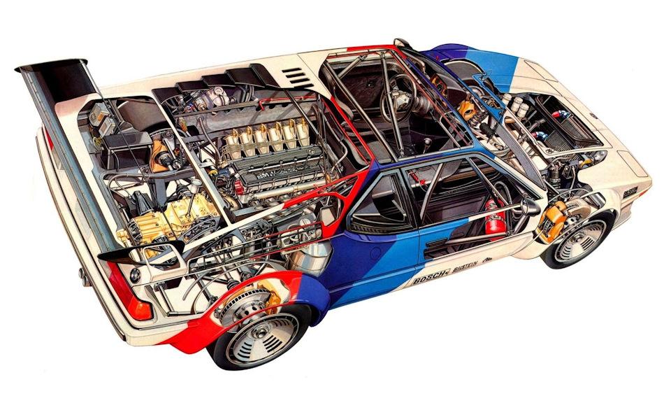 схема BMW M1 Procar