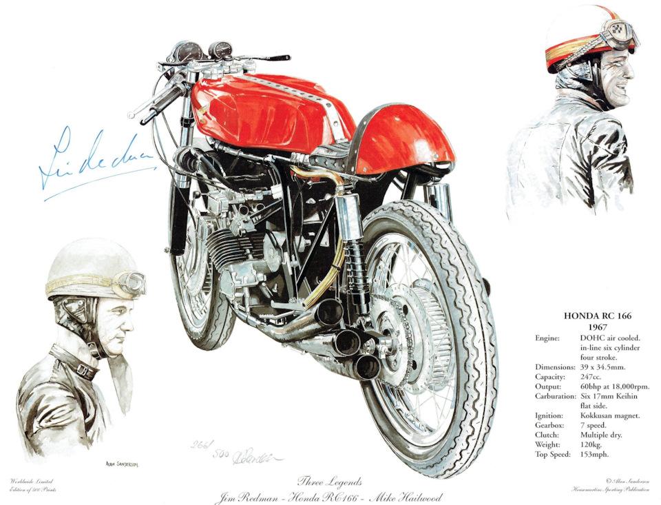 характеристики мотоцикла хонда