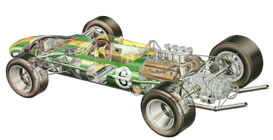 Lotus 49 Ford схема