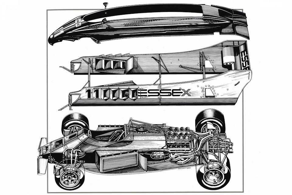 Lotus 88 Ford