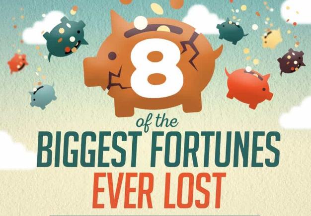 Топ-8 Миллиардеров Потерявших Почти Всё