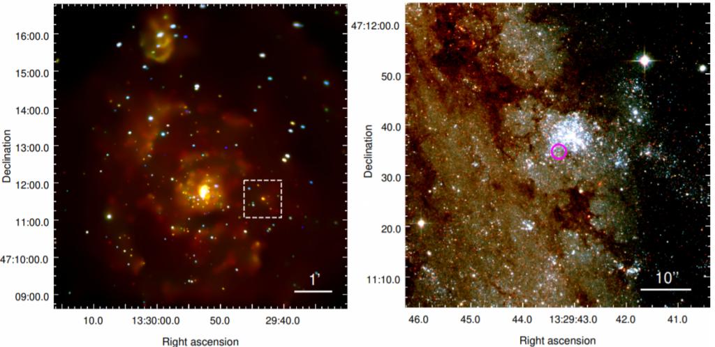 рентгеновское изображение галактик