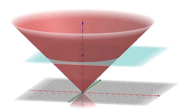 Специальная теория относительности помогла компьютеру предсказать будущее