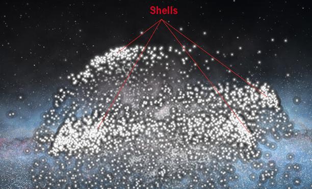 столкновения Млечного пути с карликовой галактикой