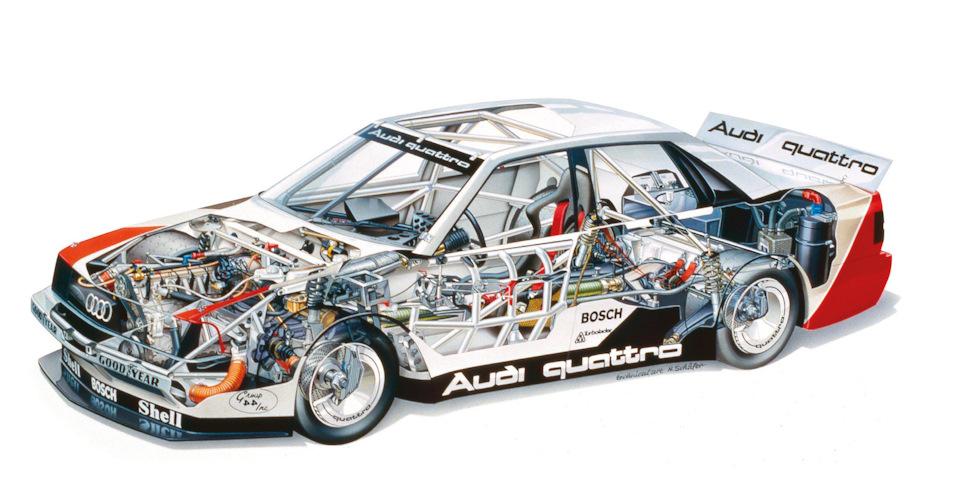 техника, характеристики и устройство Audi Quattro 200 Trans-Am.