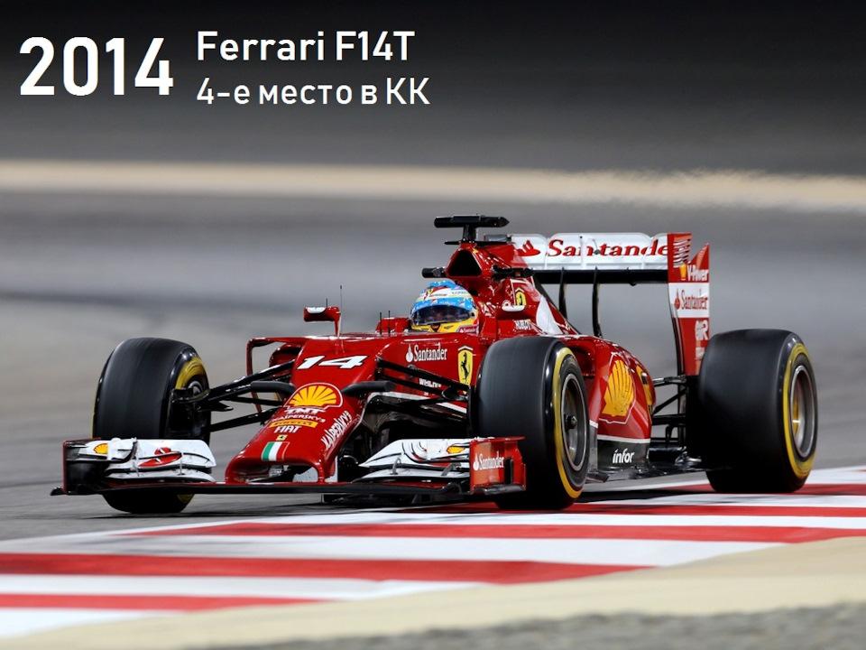 алонсо на феррари F14T