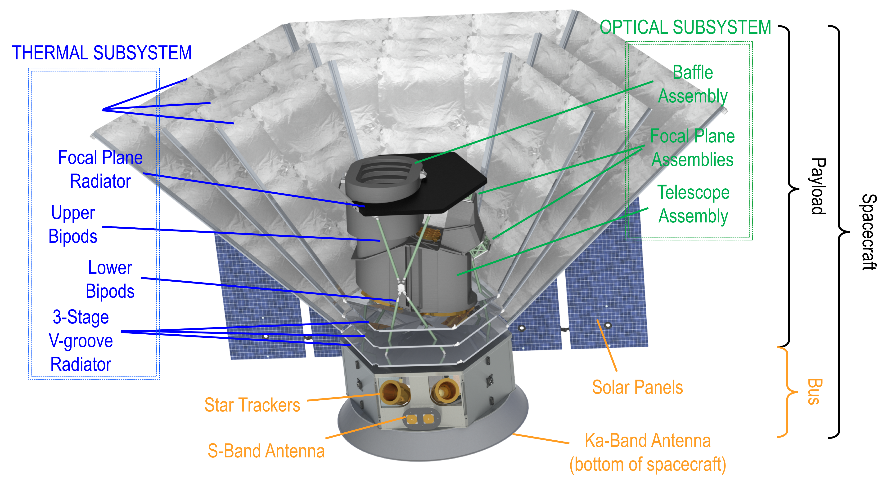 NASA SPHEREx