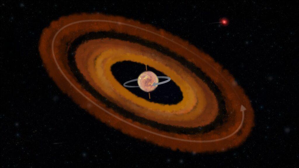 Астрономы нашли идеально рассогласованную планетную систему