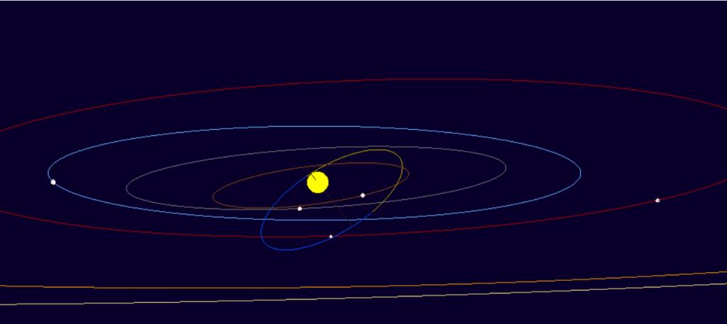 Орбита 2021 PH27 (показана синим и желтым цветами) относительно орбит внутренних планет Солнечной системы